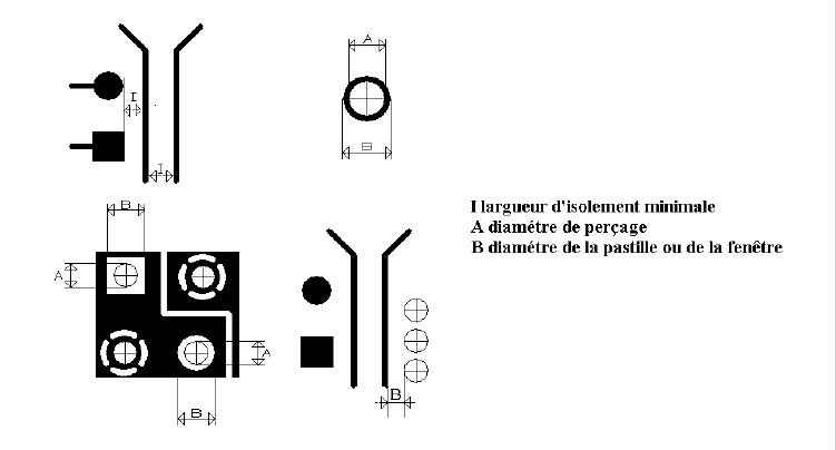 Classes de gravure et perçage PCB